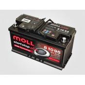 Moll Aвтомобилни акумулатори
